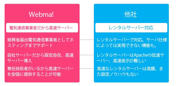 hikaku5